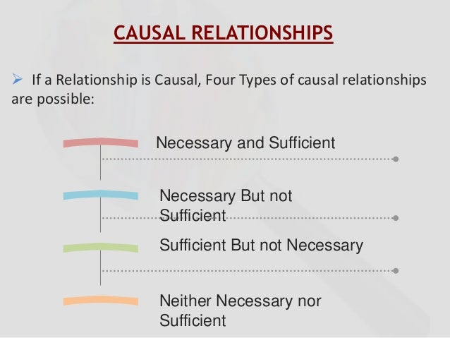 causation and causal relationship