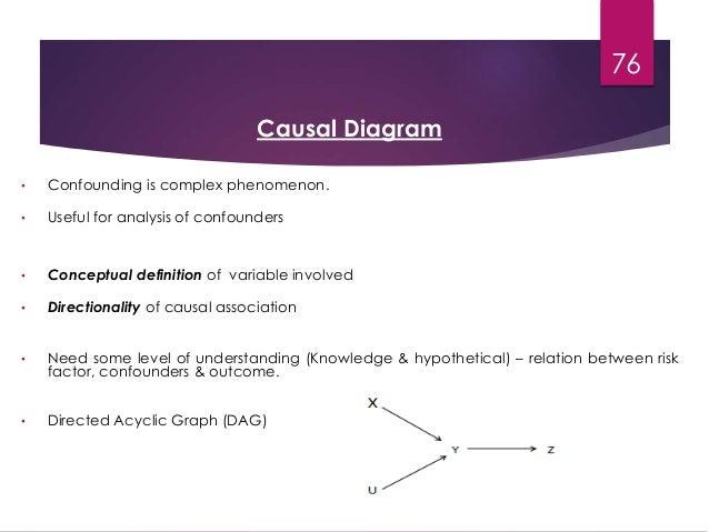 association & causation causal diagram dag
