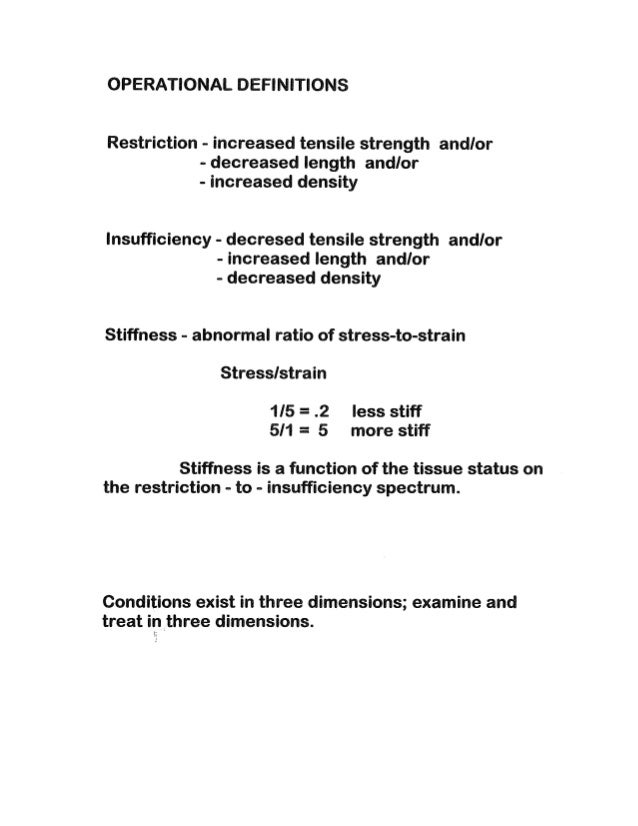 Assorted handouts 2 4 operational definitions stopboris Image collections