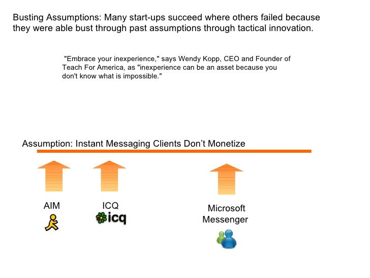 Assumption: Instant Messaging Clients Don't Monetize ICQ  AIM  Microsoft Messenger  Busting Assumptions: Many start-ups su...