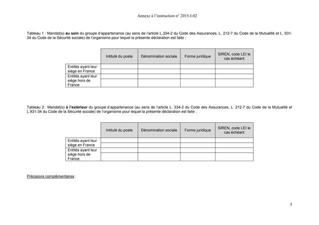 Annexe à l'instruction n° 2015-I-02 5 Tableau 1 : Mandat(s) au sein du groupe d'appartenance (au sens de l'article L.334-2...