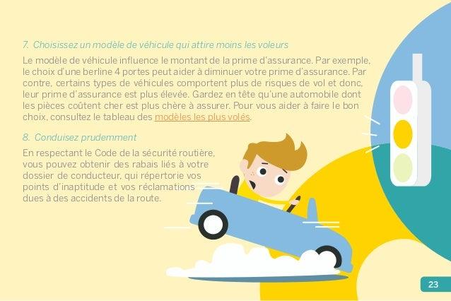 23  7. Choisissez un modèle de véhicule qui attire moins les voleurs  Le modèle de véhicule influence le montant de la pri...