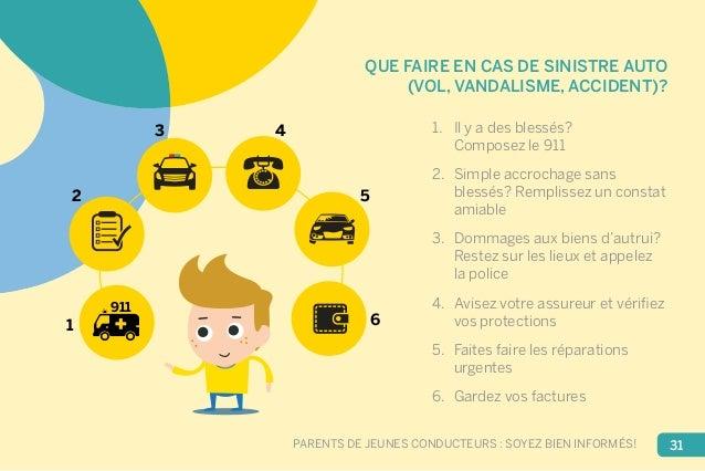 QUE FAIRE EN CAS DE SINISTRE AUTO  (VOL, VANDALISME, ACCIDENT)?  PARENTS DE JEUNES CONDUCTEURS : SOYEZ BIEN INFORMÉS! 31  ...