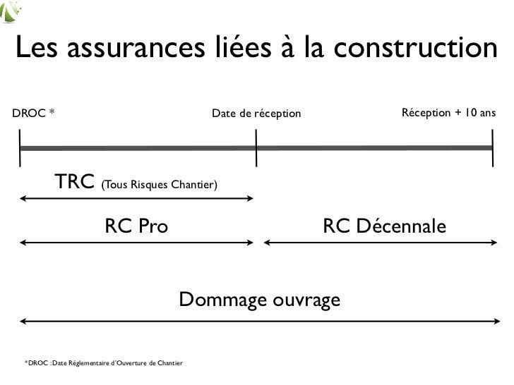 Les assurances professionnelles - Decennale dommage ouvrage ...