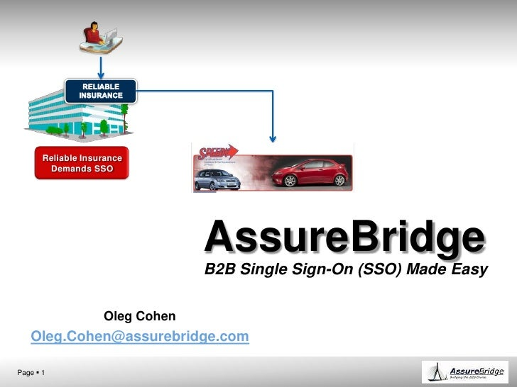 AssureBridgeB2B Single Sign-On (SSO) Made Easy<br />Oleg Cohen<br />Oleg.Cohen@assurebridge.com<br />