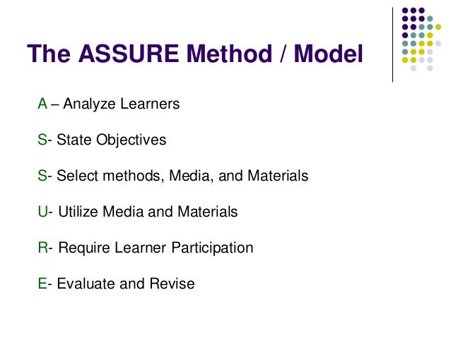 The ASSURE Method / Model A – Analyze Learners S- State Objectives  S- Select methods, Media, and Materials U- Utilize Med...