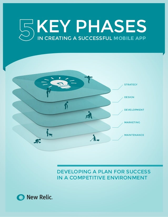 1 5 Key Phases In Creating a Successful Mobile App KEY PHASESIn Creating a Successful Mobile App Developing a Plan for Suc...