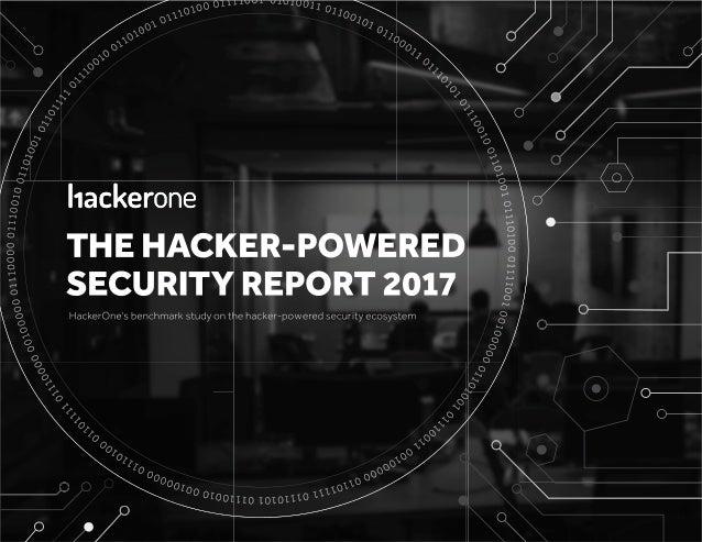 HACKER-POWERED SECURITY REPORT