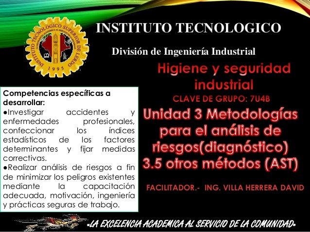 INSTITUTO TECNOLOGICO SUPERIOR DE LERDO FACILITADOR.- ING. VILLA HERRERA DAVID «LA EXCELENCIA ACADEMICA AL SERVICIO DE LA ...