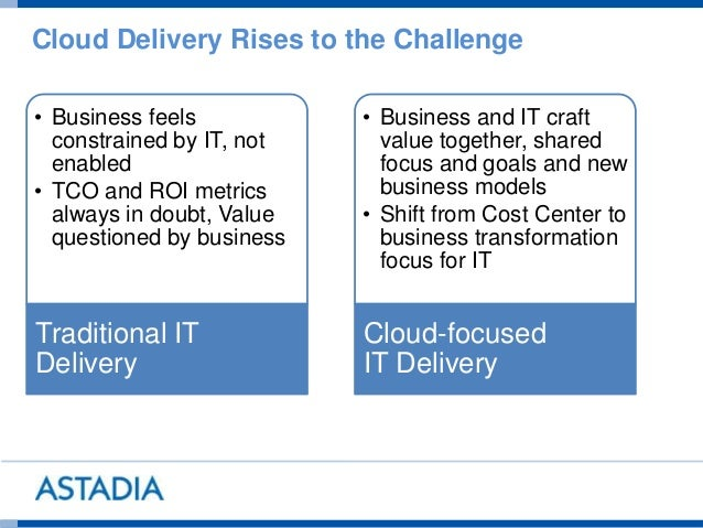 Cloud Delivery Rises to the Challenge • Business feels constrained by IT, not enabled • TCO and ROI metrics always in doub...