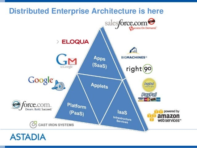 Distributed Enterprise Architecture is here