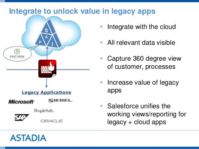 Integrate to unlock value in legacy apps  Integrate with the cloud  All relevant data visible  Capture 360 degree view ...