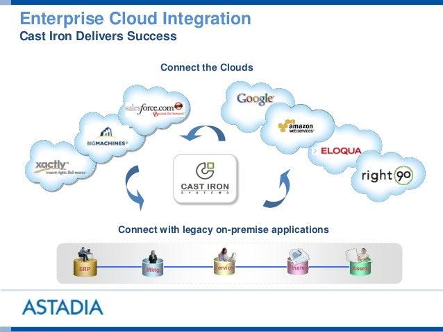 Enterprise Cloud Integration Cast Iron Delivers Success Connect the Clouds Connect with legacy on-premise applications ERP...