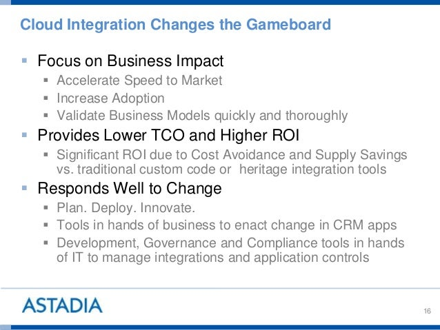 Cloud Integration Changes the Gameboard  Focus on Business Impact  Accelerate Speed to Market  Increase Adoption  Vali...