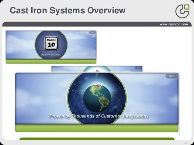 23 Cast Iron Systems Overview