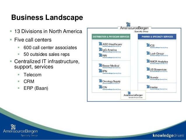 Business Landscape  13 Divisions in North America  Five call centers  600 call center associates  50 outsides sales re...