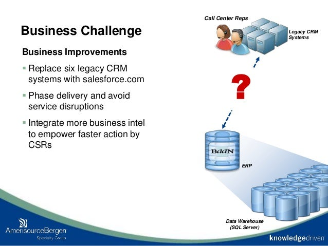 Business Challenge Data Warehouse (SQL Server) Business Improvements  Replace six legacy CRM systems with salesforce.com ...