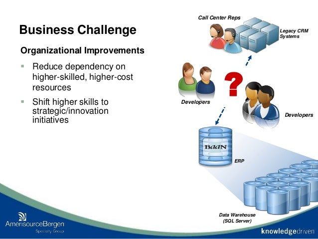 Data Warehouse (SQL Server) Business Challenge Organizational Improvements  Reduce dependency on higher-skilled, higher-c...