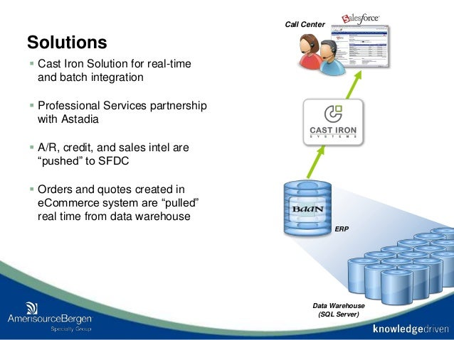 Solutions  Cast Iron Solution for real-time and batch integration  Professional Services partnership with Astadia  A/R,...