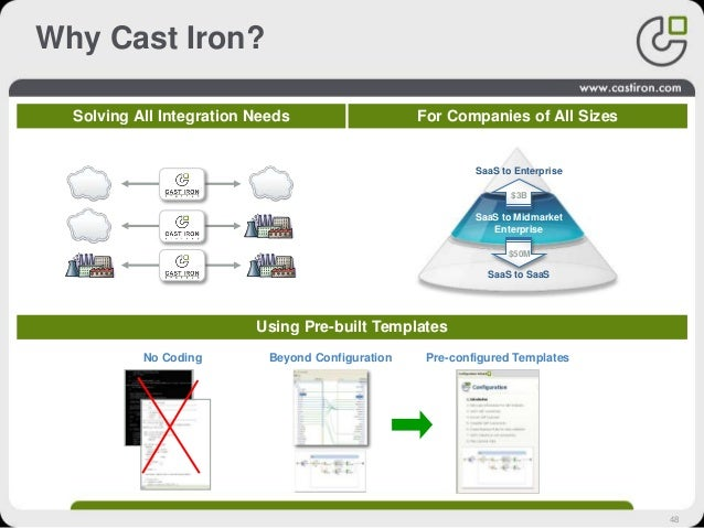 48 Why Cast Iron? Solving All Integration Needs For Companies of All Sizes SaaS to Enterprise SaaS to Midmarket Enterprise...