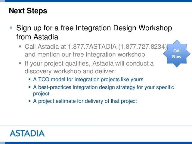 Next Steps  Sign up for a free Integration Design Workshop from Astadia  Call Astadia at 1.877.7ASTADIA (1.877.727.8234)...