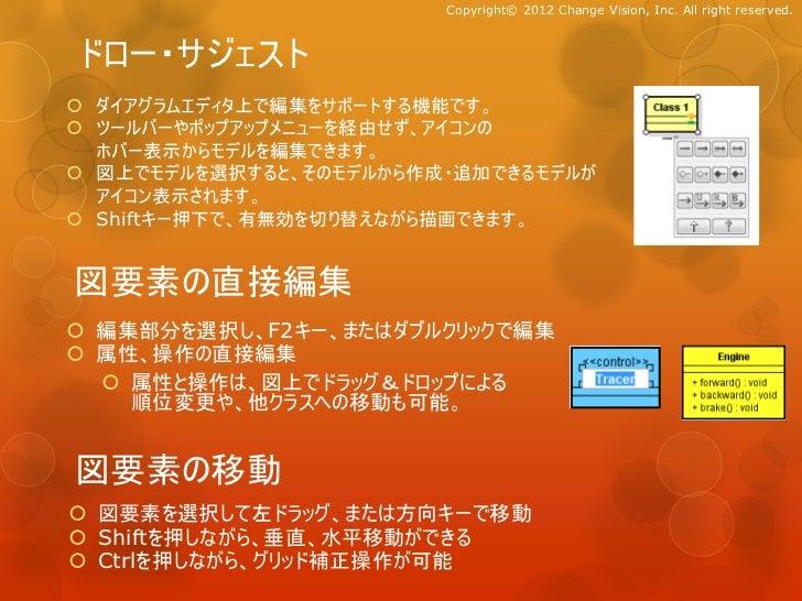 Copyright© 2012 Change Vision, Inc. All right reserved.ドロー・サジェスト ダイアグラムエディタ上で編集をサポートする機能です。 ツールバーやポップアップメニューを経由せず、アイコンの ...