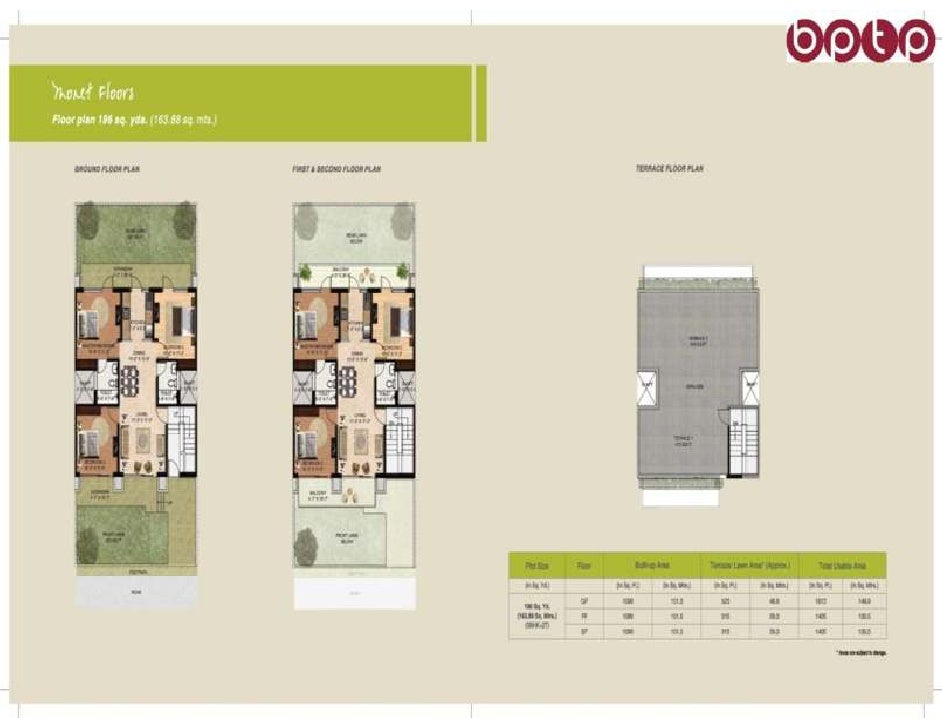 Astaire gardens BPTP PRELAUNCH Project on Sohna Road sec-70A Call Now +91 999 999 3877