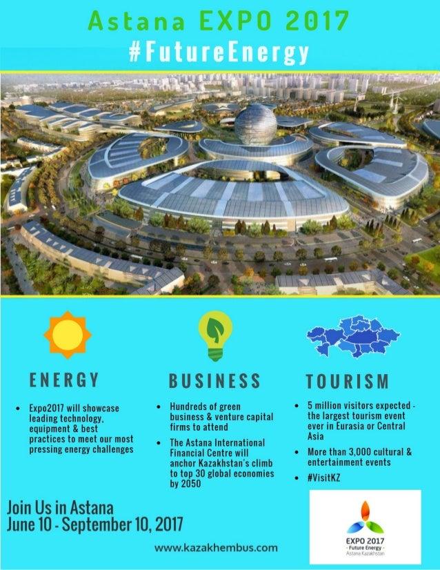 Infographic Astana Expo 2017