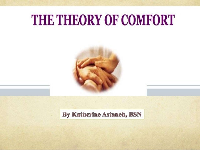 Meaning of Comfort ―A model of human press is the framework within which comfort is related to interventions that enhance ...