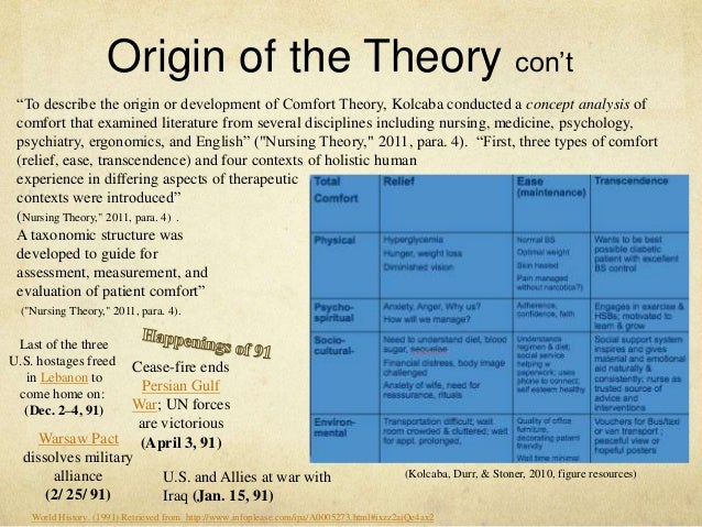 ida jean orlando nursing theory essay Nursing theorist paper - free download as word doc (doc), pdf file (pdf) running head: ida jean orlando - nursing process theory 1 ida jean orlando.