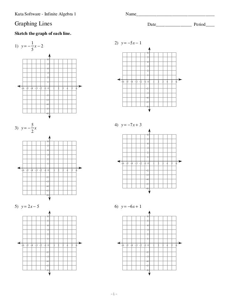 Graphing Linear Equations Worksheet With Answer Key - Kidz Activities