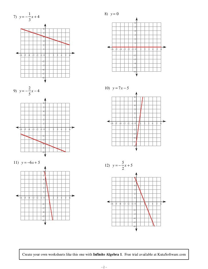 Printables of Solving Systems Of Equations By Graphing