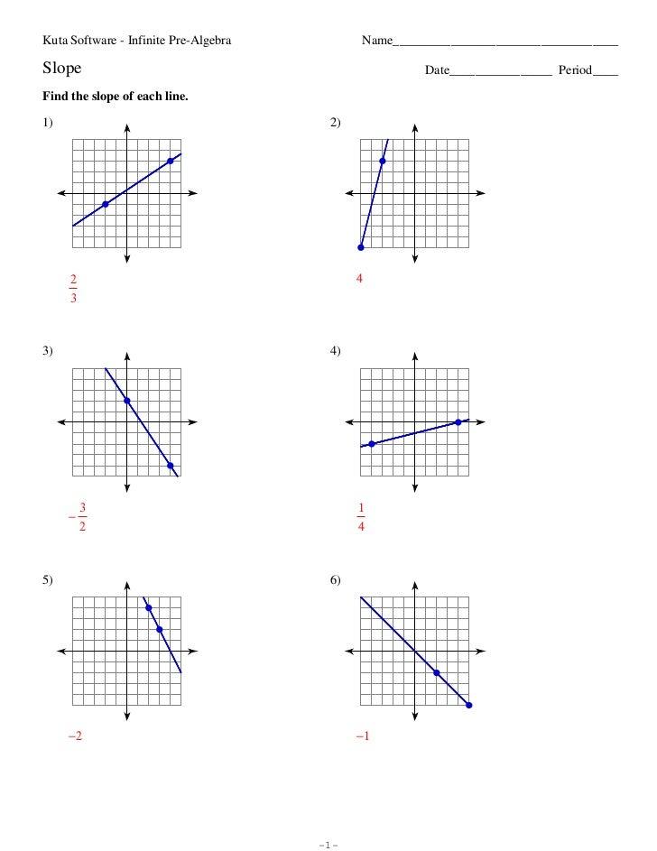 Parallel lines with coordinate planes - Kuta Software Infinite ...