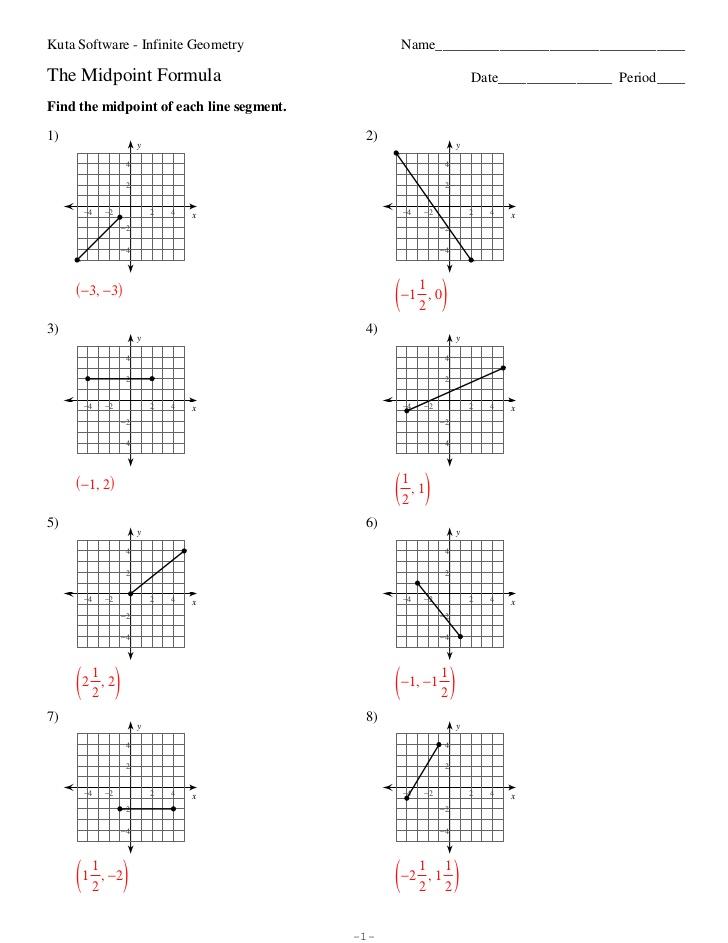 slope intercept form worksheets kuta graphing lines in