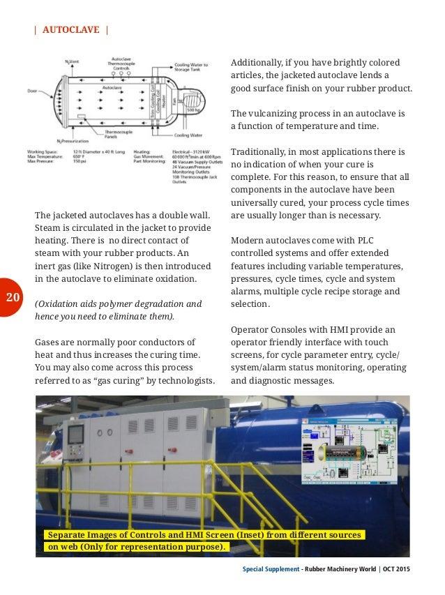 Email: rubbermachineryworld@gmail.com Website: http://rubbermachineryworld.com ©2015 – ePublished by Rubber Machinery Worl...