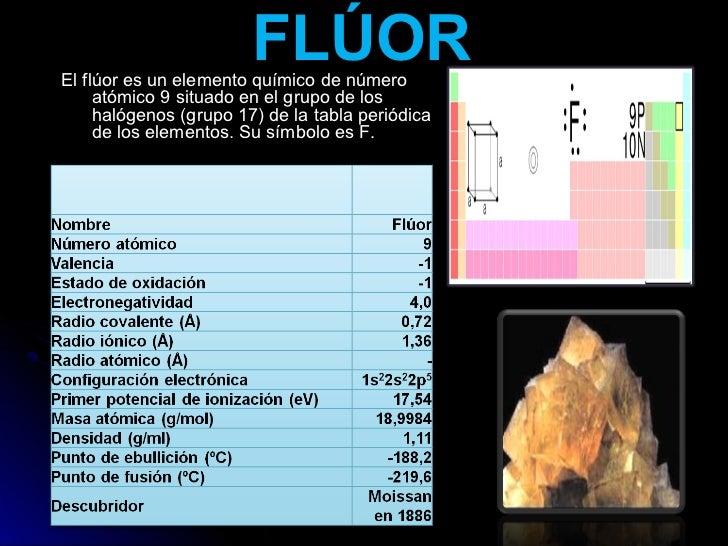 Astato tabla peridica de los elementos su smbolo es f 12 historia el flor urtaz Choice Image