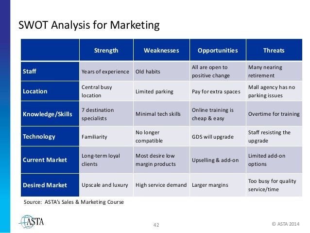Swot Analysis Of The Vegas Tourism Industry And Marketing