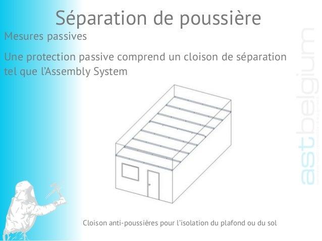Cloison anti-poussières pour l'isolation du plafond ou du sol Séparation de poussière Une protection passive comprend un c...