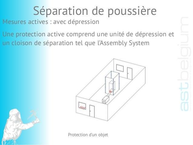 Protection d'un objet Séparation de poussière Mesures actives : avec dépression Une protection active comprend une unité d...