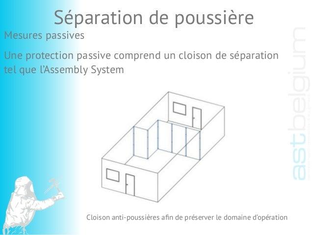 Mesures passives Une protection passive comprend un cloison de séparation tel que l'Assembly System Séparation de poussièr...