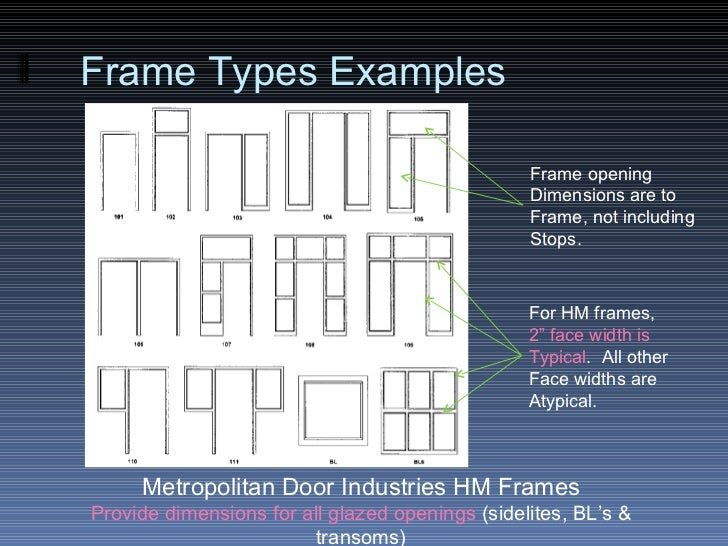 The Door & Frame Schedule