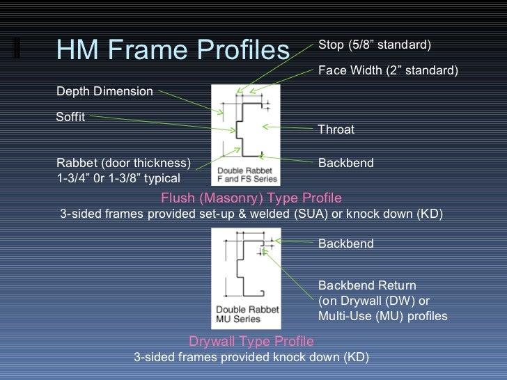 HM Frame Profile Terminology; 39. HM Frame Profiles Depth Dimension Rabbet ( door ... & The Door u0026 Frame Schedule