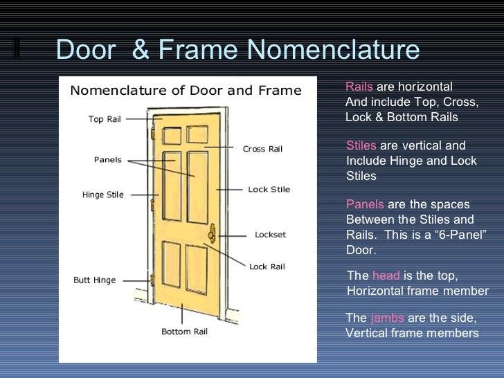 The Door & Frame Schedule