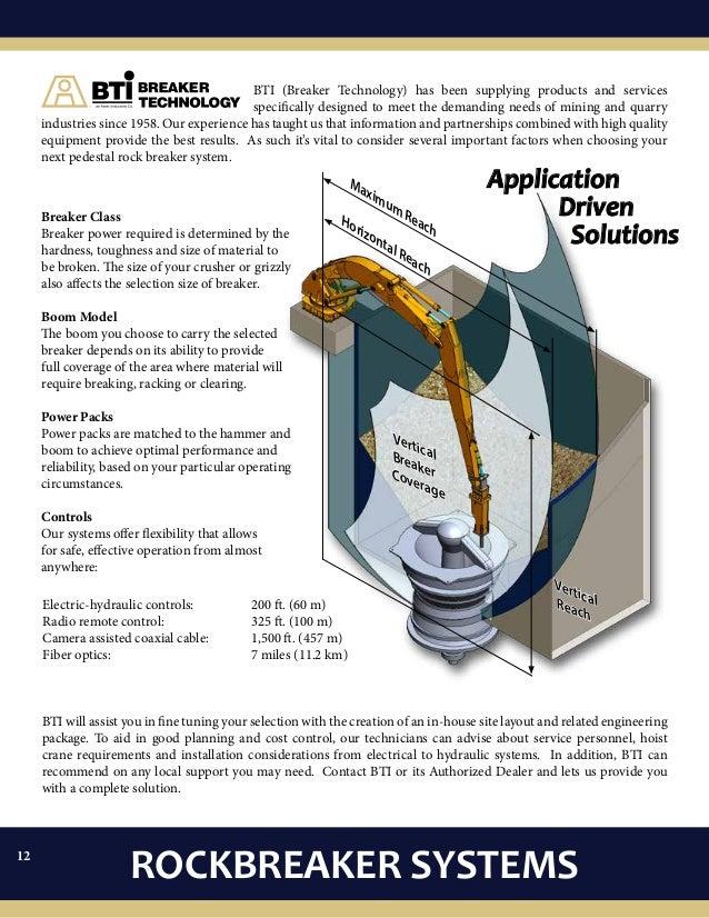 Astec Australia Hydraulic Breakers & Boom Systems