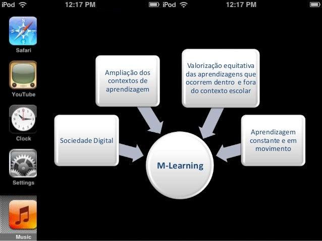 Contextualização e situação geradora de aprendizagem 6