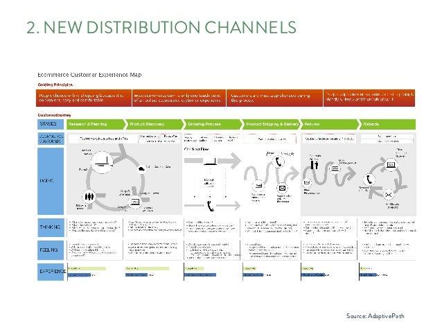 2. NEW DISTRIBUTION CHANNELS Source: AdaptivePath