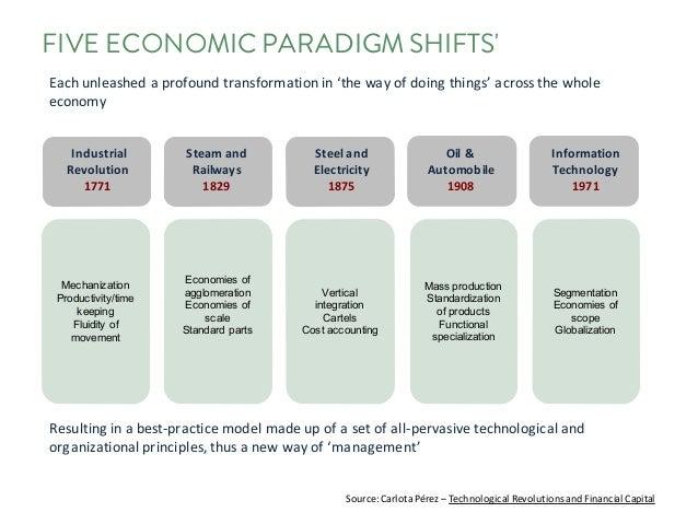 FIVE ECONOMIC PARADIGM SHIFTS' Eachunleashedaprofoundtransformationin'thewayofdoingthings'acrossthewhole eco...