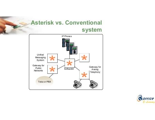 Asterisk Complete Training