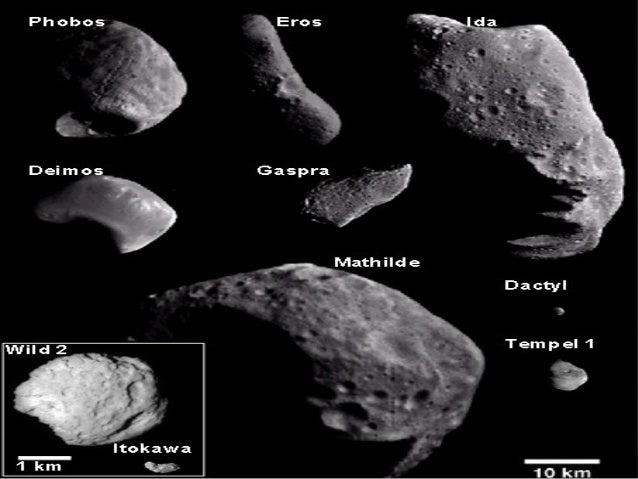 asteroid sizes colors - photo #5
