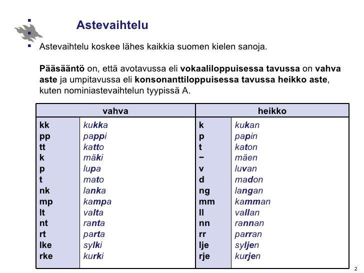 Astevaihtelu Astevaihtelu koskee lähes kaikkia suomen kielen sanoja. Pääsääntö  on, että avotavussa eli  vokaaliloppuisess...